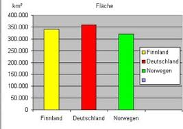 fl che deutschland 4teachers lehrproben unterrichtsentwürfe und unterrichtsmaterial