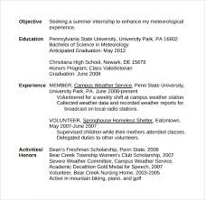 Penn State Resume Pablo Picasso Weeping Woman Essay Composition Essay Ghostwriters