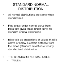 Normal Distribution Table Standard Normal Distribution All Normal Distributions Are Same