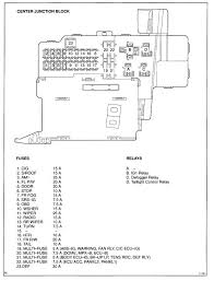 1997 toyota celica fuse box 1997 wiring diagrams instruction