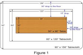 What Size Tablecloth For 6ft Rectangular Table by Guidelines For Determining The Correct Size Tablecloth Throughout