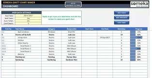 Excel Gantt Chart Template Where Can I Find A Excel Template To Produce A Gantt Chart