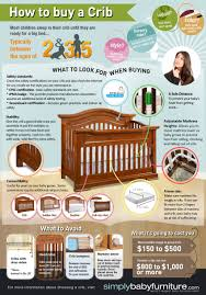 how to buy a baby crib infographics u2014 lightscap3s com