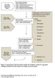 preparing a research paper best 25 writing a research proposal ideas on pinterest research