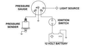 oil pressure gauge wiring land rover forums land rover
