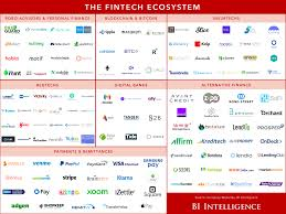 fintech ecosystem financial technology explained business insider
