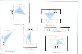 lighting layout design best layout for a kitchen how to design kitchen cabinets layout