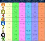 ฝึกนับเลข 1-10 ของแต่ละประเทศอาเซียน เป็นภาษาอังกฤษ number asean ...