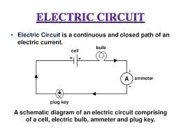 electricity u2013 circuits u0026 symbols circuit diagrams u2013 readingrat net
