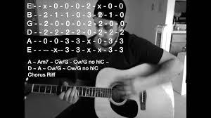 porcupine tree trains guitar tutorial w tabs