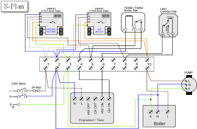 central heating wiring diagrams u2013 readingrat net