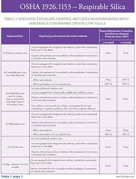 osha silica rule table 1 wise safety environmental