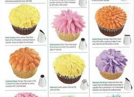 about cupcakes decorating on pinterest cupcake cupcake decorating