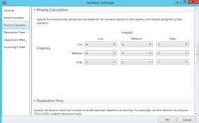 Help Desk Priority Matrix Learn Powershel L Rule The World Using A Oneliner Powershell And