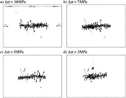 numerical modeling of seismicity induced by fluid injection in
