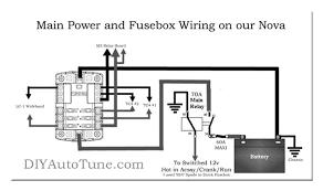 subaru loyale fuse box diagram subaru wiring diagram and schematics