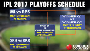 bpl 2017 schedule time table ipl 2017 qualifiers and eliminator schedule fixture dates match