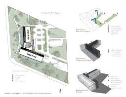 Building Site Plan Indiana University Cyberinfrastructure Building Indiana