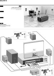 home theater soni sony home theater system 201 user guide manualsonline com