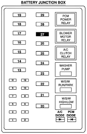 2001 hyundai elantra fuse diagram 2001 ford f 250 fuse box diagram autos gallery