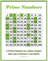 number names worksheets numbers chart 1 200 free printable