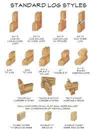 100 log cabin floorplans simple 30 luxury log home designs