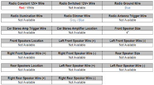 2007 buick rendezvous radio wiring diagram buick wiring diagrams