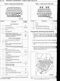 manuel for vw 2013 passat fuse box volkswagen wiring diagrams