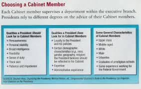 The Cabinet Members Executive Departments