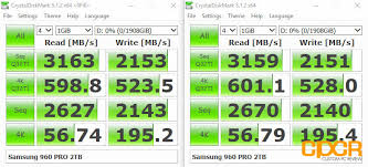 Hdd Bench 5 Best Hard Drive And Ssd Benchmarks To Test Storage Speed