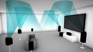 creating a home theater room dolby atmos an amazing new home audio technology u2026for some homes