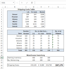 minimizing shipping costs in excel using solver exceldemy com