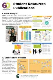 Ou Career Center History Of Career Services Network