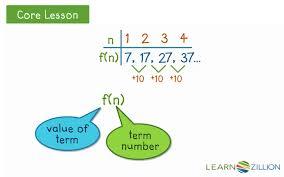 create a recursive formula learnzillion