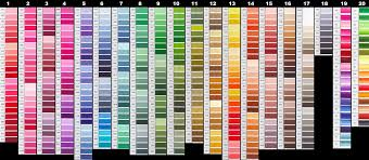 image gallery number color codes