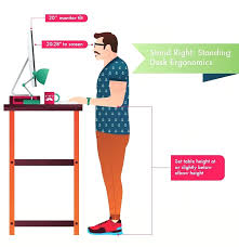 desk standing desk ergonomics monitor height the wall mounted