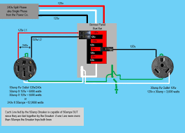 can i tap into my 30amp dryer line to provide shore power to my rv