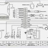 cobra alarm wiring diagramwiring diagram wiring diagram and schematics
