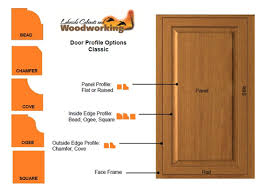 Custom Wood Cabinet Doors by Lakeside Cabinets And Woodworking Cabinet Parts Custom Cabinets