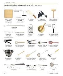 la cuisine en anglais ustensile de cuisine les ustensiles de cuisine la nourriture food
