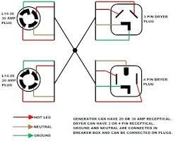 plug pro dryer adapter walmart range plug for dryer 220 volt