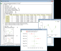 Correct Way To Set A Table by Origin Data Analysis And Graphing Software