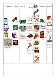 vocabulaire de cuisine lovely vocabulaire cuisine anglais project iqdiplom com
