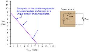 thevenin u0027s norton u0027s and maximum power transfer theorems
