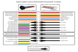mesmerizing pioneer car radio wire color code images wiring