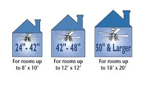 ceiling fan size for room complete guide to buying fans in pakistan