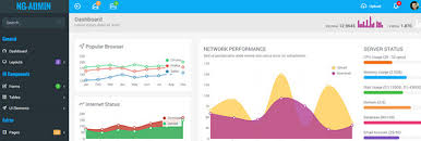8 great bootstrap dashboard templates gridgum