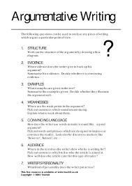 Samples Of Argumentative Essays Ks4 Argument And Persuasive Writing Teachit English