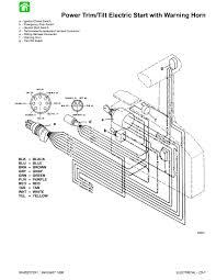 wiring diagrams of 1998 hurricane boat u2013 readingrat net