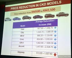honda malaysia car price honda car models and prices in malaysia honda city photo gallery